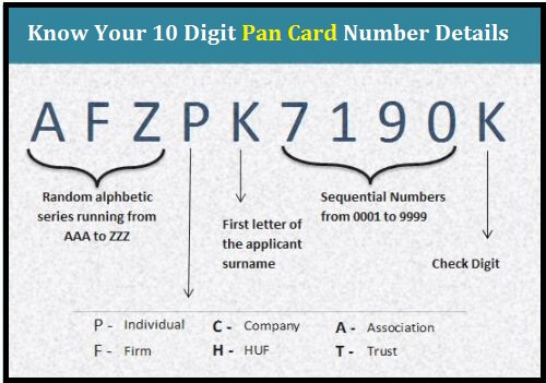 Pan card application online how to apply for pan card pan card application service permanent account number reheart Choice Image